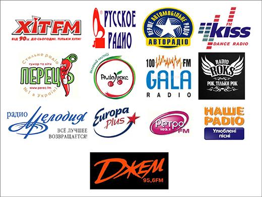 Заказать рекламу на радио в киеве реклама сайта в интернете недорого